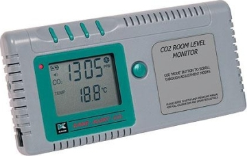 KANE-Alert CO2 Monitor